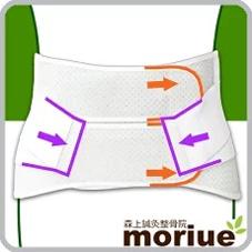 ぎっくり腰の腰痛ベルト